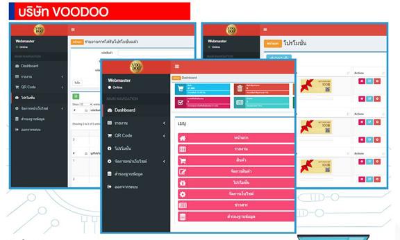 โปรแกรมตรวจสอบสินค้าจาก QRcode <br> ของเว็บไซต์ VOODOO